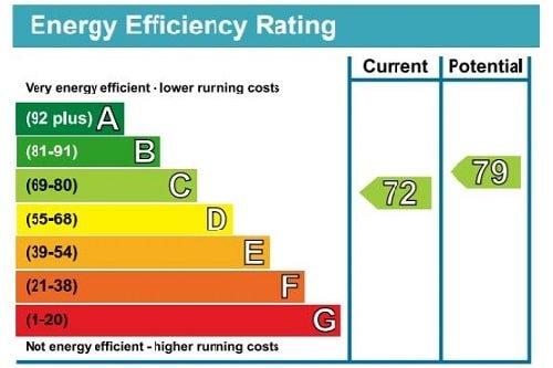 電費比其他人貴的終極原因